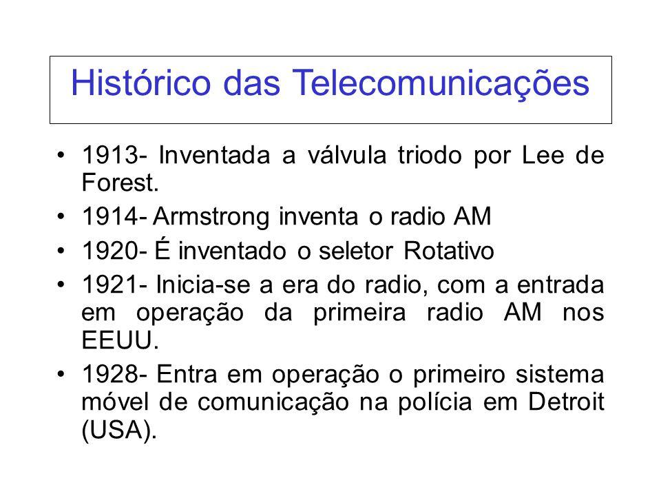 1913- Inventada a válvula triodo por Lee de Forest. 1914- Armstrong inventa o radio AM 1920- É inventado o seletor Rotativo 1921- Inicia-se a era do r