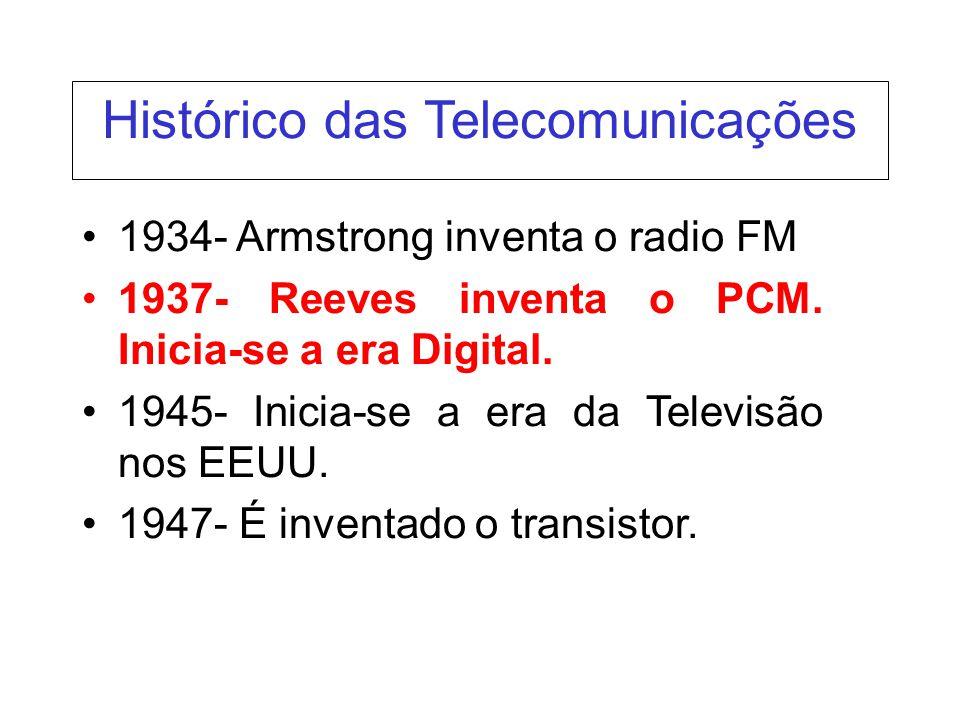 1934- Armstrong inventa o radio FM 1937- Reeves inventa o PCM. Inicia-se a era Digital. 1945- Inicia-se a era da Televisão nos EEUU. 1947- É inventado
