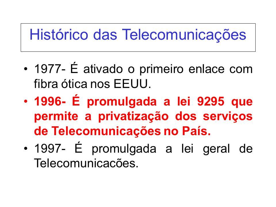 1977- É ativado o primeiro enlace com fibra ótica nos EEUU. 1996- É promulgada a lei 9295 que permite a privatização dos serviços de Telecomunicações