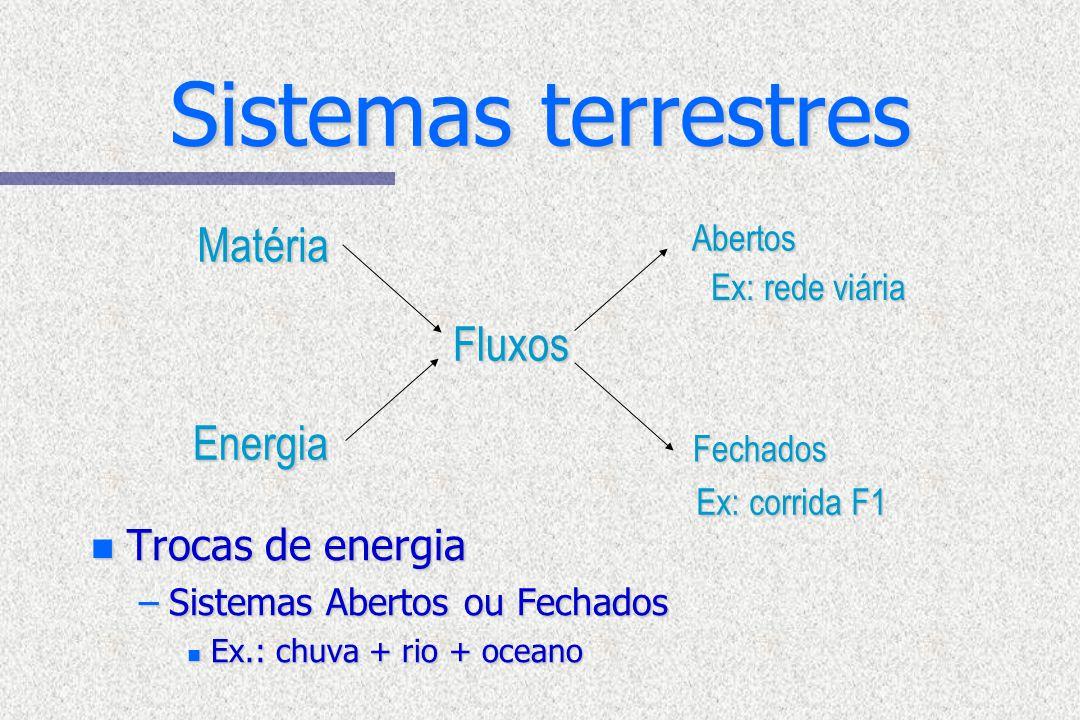 Ex: rede viária MatériaEnergia FluxosAbertosFechados Ex: corrida F1 Sistemas terrestres n Trocas de energia –Sistemas Abertos ou Fechados n Ex.: chuva