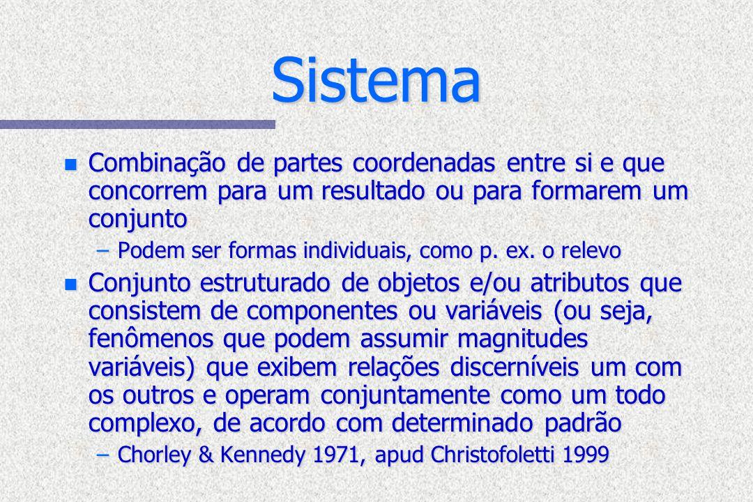 Sistema n Combinação de partes coordenadas entre si e que concorrem para um resultado ou para formarem um conjunto –Podem ser formas individuais, como