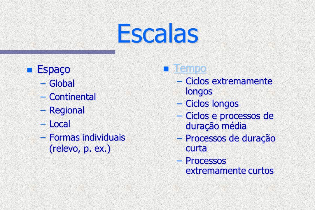 Escalas n Espaço –Global –Continental –Regional –Local –Formas individuais (relevo, p. ex.) n Tempo Tempo –Ciclos extremamente longos –Ciclos longos –