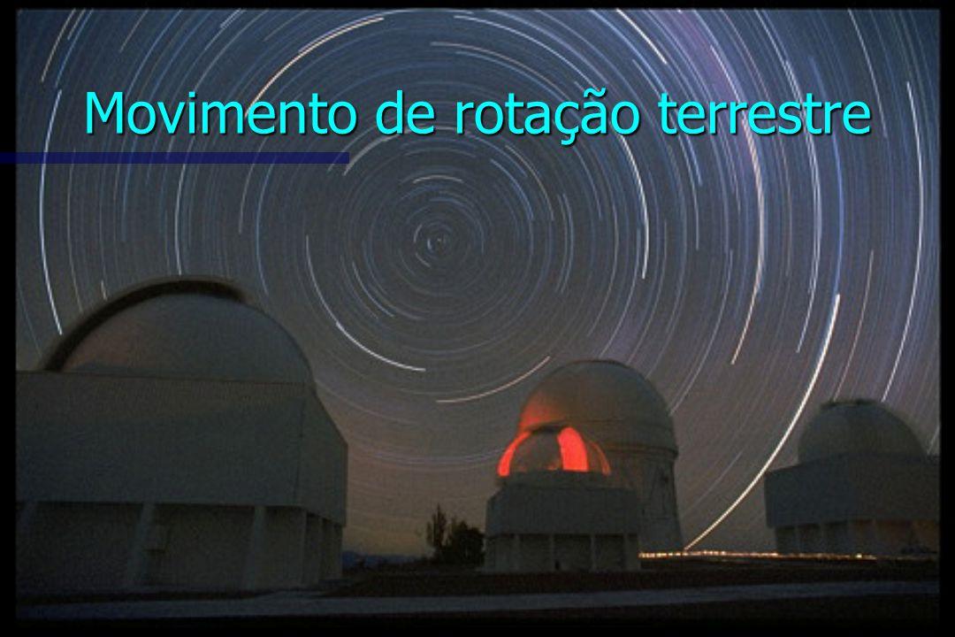 Movimento de rotação terrestre