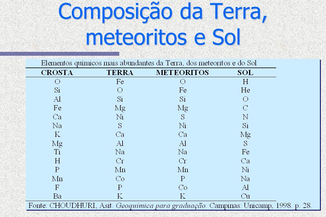 Composição da Terra, meteoritos e Sol