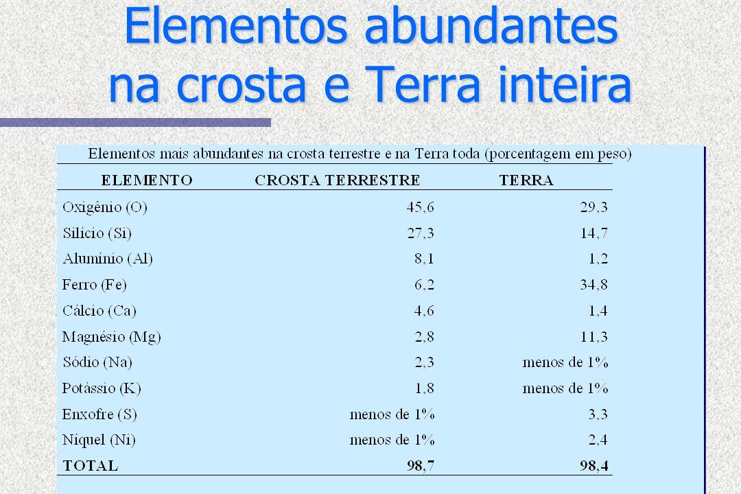 Elementos abundantes na crosta e Terra inteira