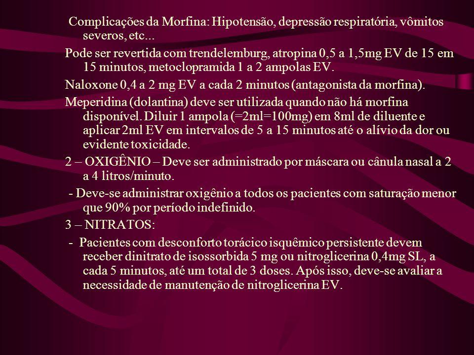 Complicações da Morfina: Hipotensão, depressão respiratória, vômitos severos, etc... Pode ser revertida com trendelemburg, atropina 0,5 a 1,5mg EV de