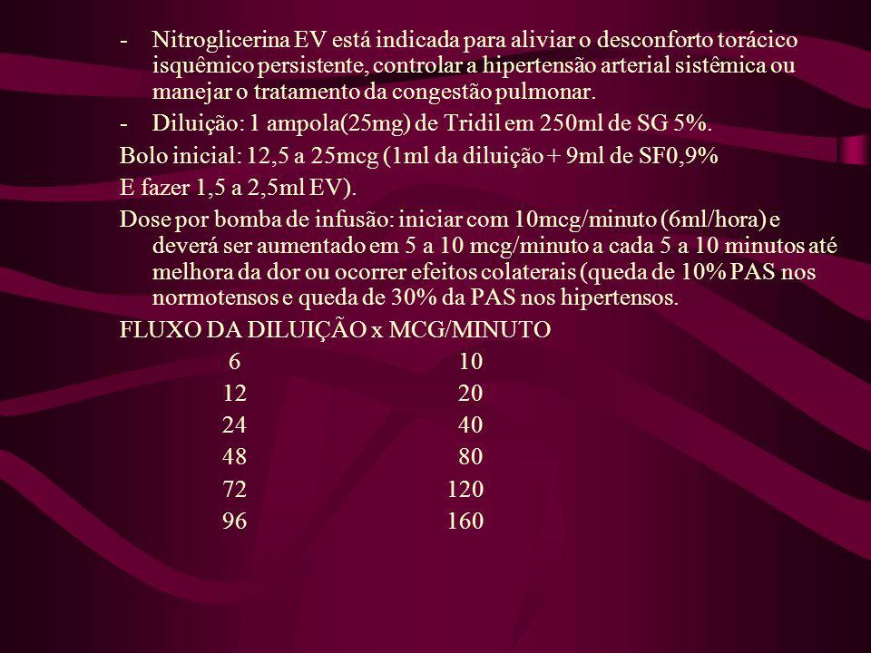 -Mononitrato de isossorbida (Monocordil) 10mg, diluindo 3 ampolas em 100ml de SG5% e administrar em bomba infusora a 33ml/hora a cada 8 horas se não houver nitroglicerina EV.