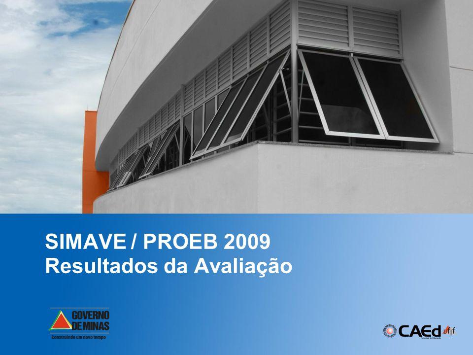 SIMAVE / PROEB 2009 Resultados da Avaliação