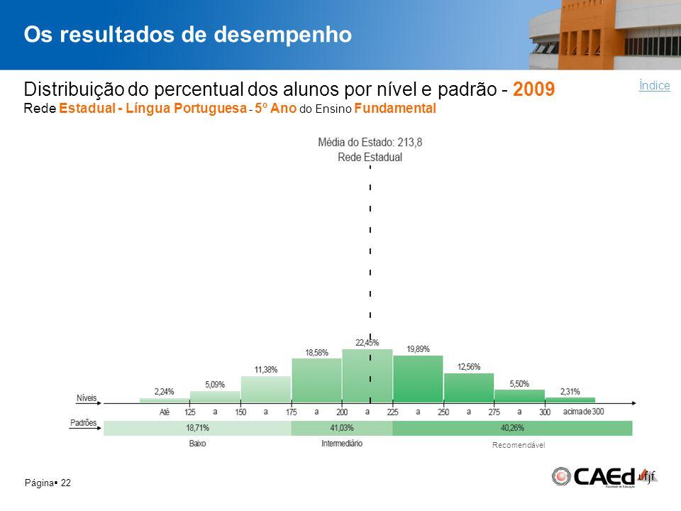 Os resultados de desempenho Página 22 Distribuição do percentual dos alunos por nível e padrão - 2009 Rede Estadual - Língua Portuguesa - 5º Ano do En