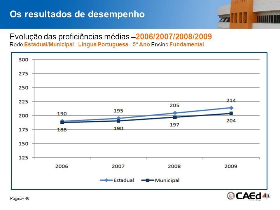Página 46 Evolução das proficiências médias –2006/2007/2008/2009 Rede Estadual/Municipal – Língua Portuguesa – 5° Ano Ensino Fundamental Os resultados