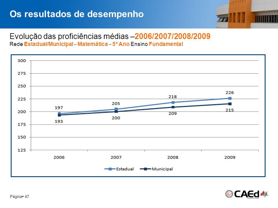 Página 47 Evolução das proficiências médias –2006/2007/2008/2009 Rede Estadual/Municipal – Matemática – 5° Ano Ensino Fundamental Os resultados de des