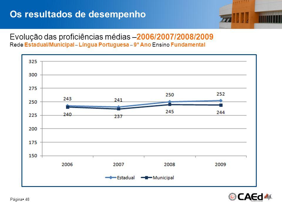 Página 48 Evolução das proficiências médias –2006/2007/2008/2009 Rede Estadual/Municipal – Língua Portuguesa – 9° Ano Ensino Fundamental Os resultados