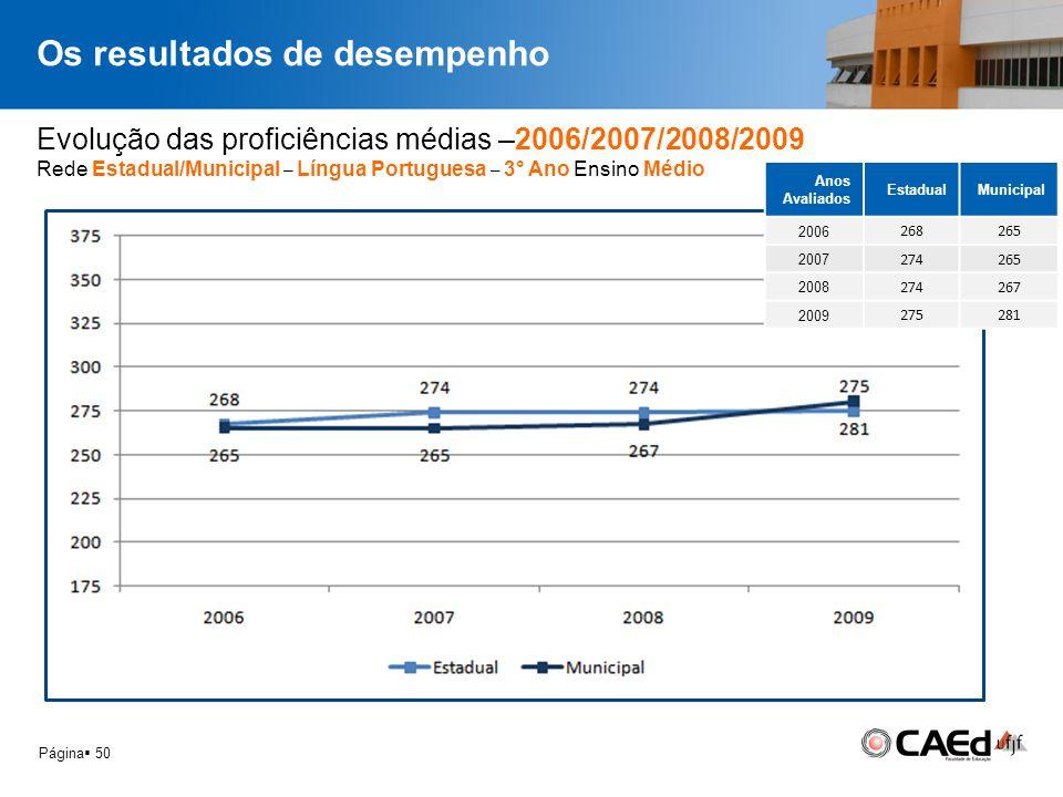 Página 50 Evolução das proficiências médias –2006/2007/2008/2009 Rede Estadual/Municipal – Língua Portuguesa – 3° Ano Ensino Médio Os resultados de de