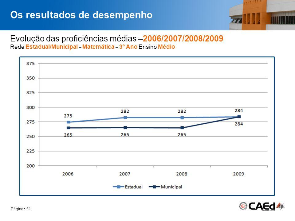Página 51 Evolução das proficiências médias –2006/2007/2008/2009 Rede Estadual/Municipal – Matemática – 3° Ano Ensino Médio Os resultados de desempenh