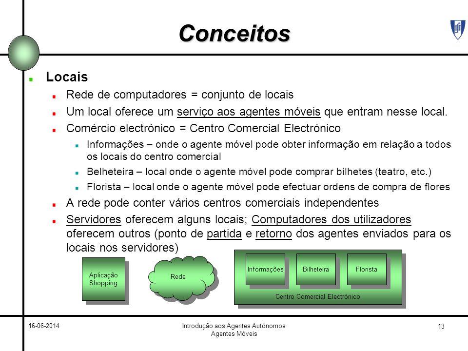 13 16-06-2014Introdução aos Agentes Autónomos Agentes Móveis Conceitos Locais Rede de computadores = conjunto de locais Um local oferece um serviço ao