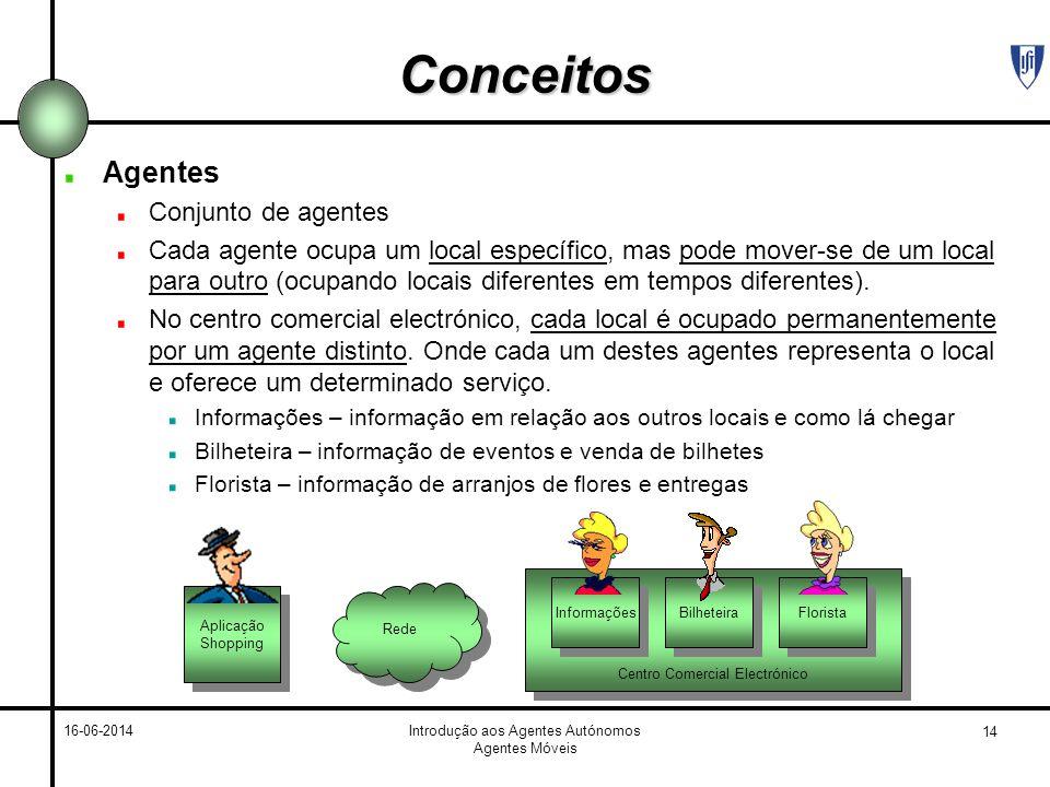 14 16-06-2014Introdução aos Agentes Autónomos Agentes Móveis Conceitos Agentes Conjunto de agentes Cada agente ocupa um local específico, mas pode mov