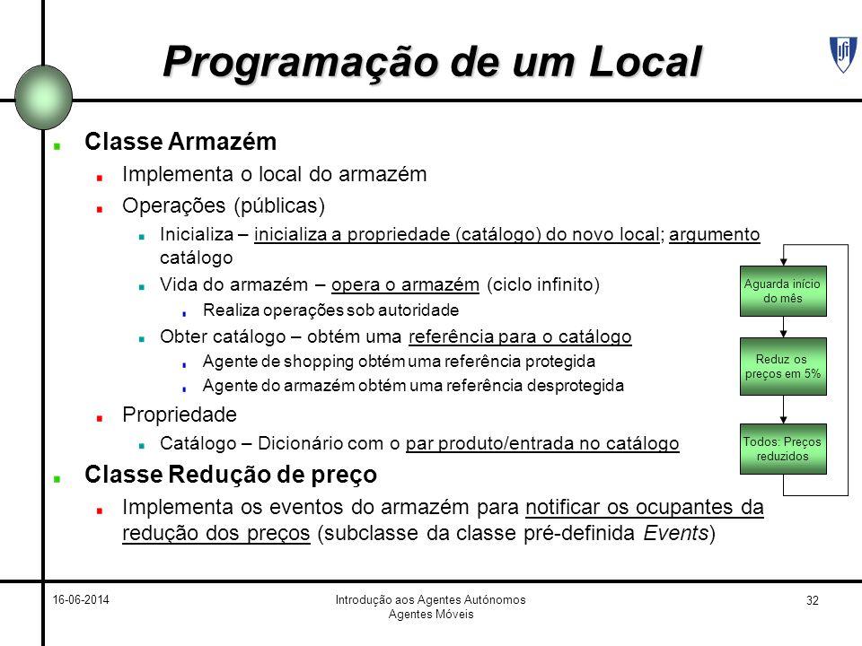 32 16-06-2014Introdução aos Agentes Autónomos Agentes Móveis Programação de um Local Classe Armazém Implementa o local do armazém Operações (públicas)