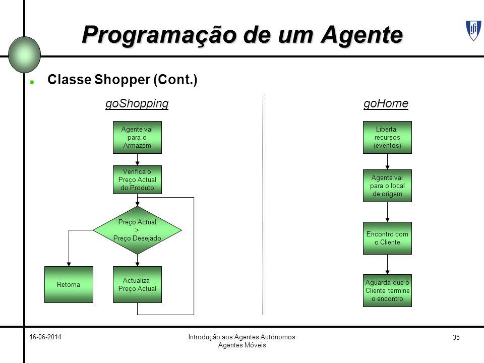 35 16-06-2014Introdução aos Agentes Autónomos Agentes Móveis Programação de um Agente Classe Shopper (Cont.) Agente vai para o Armazém Verifica o Preç