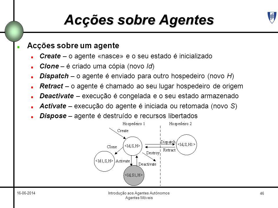 46 16-06-2014Introdução aos Agentes Autónomos Agentes Móveis Acções sobre Agentes Acções sobre um agente Create – o agente «nasce» e o seu estado é in