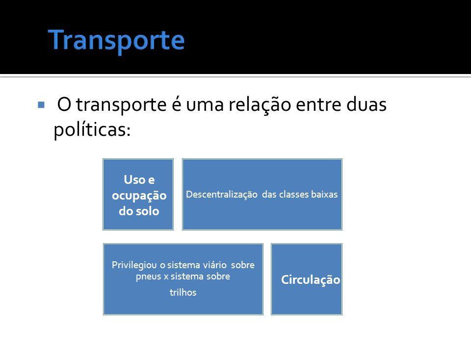 O transporte é uma relação entre duas políticas: Descentralização das classes baixas Privilegiou o sistema viário sobre pneus x sistema sobre trilhos