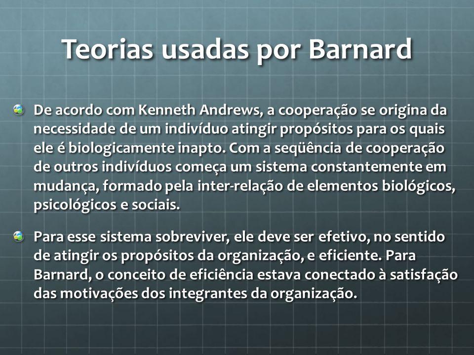Teorias usadas por Barnard De acordo com Kenneth Andrews, a cooperação se origina da necessidade de um indivíduo atingir propósitos para os quais ele é biologicamente inapto.