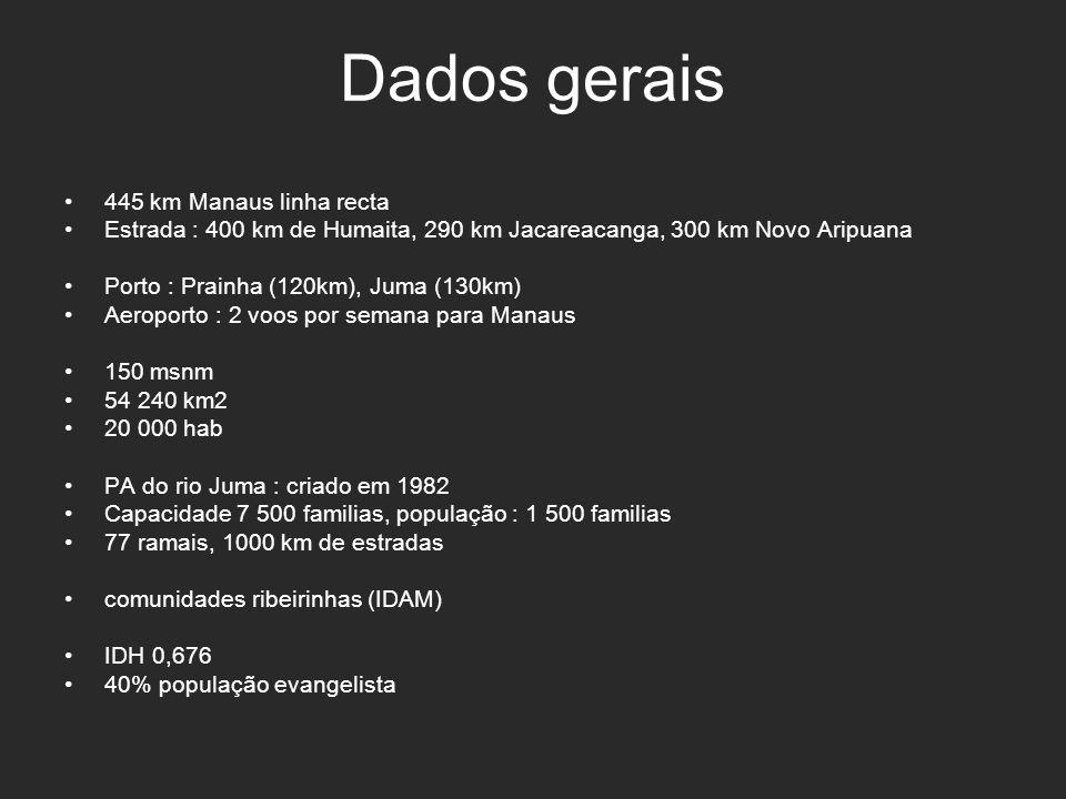 OS PLANOS DE MANEJO EM PEQUENA ESCALA MODELO SDS