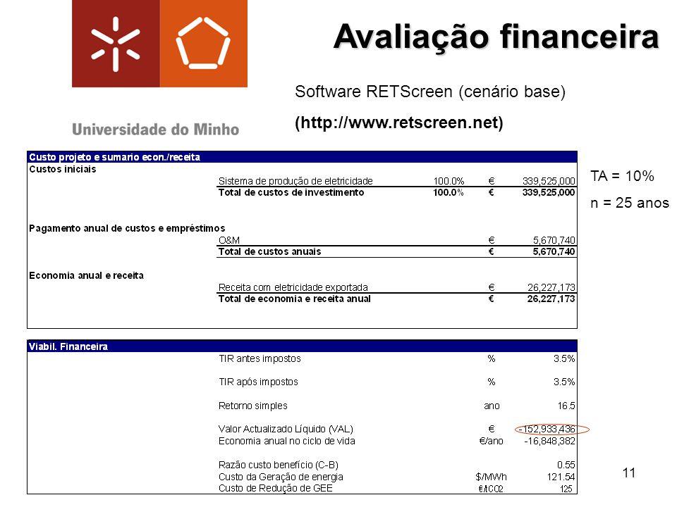 11 Avaliação financeira Software RETScreen (cenário base) (http://www.retscreen.net) TA = 10% n = 25 anos