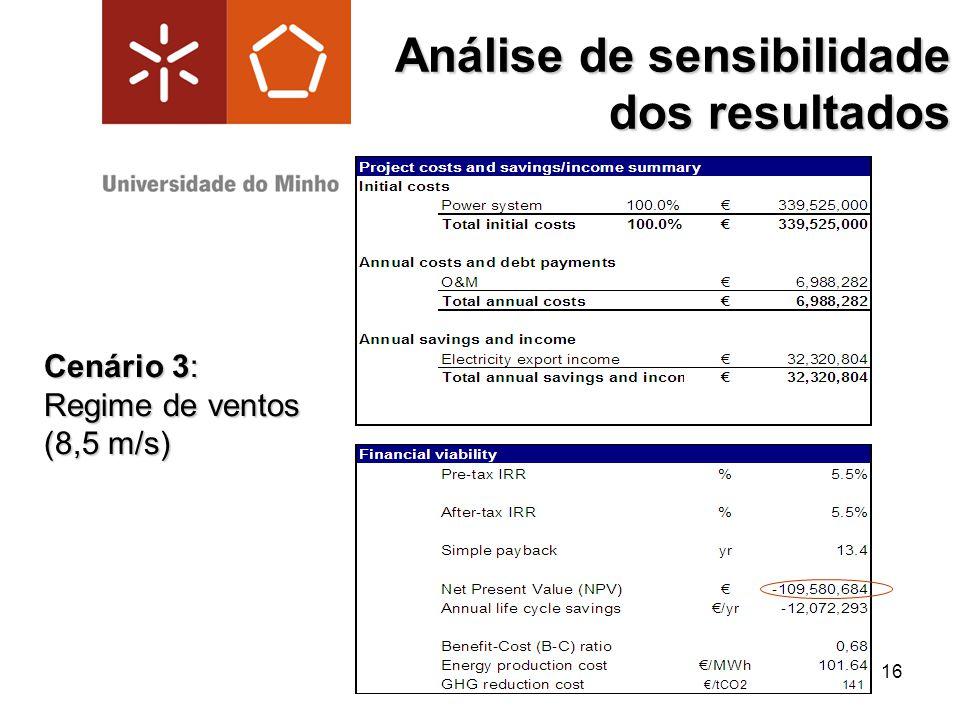 16 Análise de sensibilidade dos resultados Cenário 3: Regime de ventos (8,5 m/s)