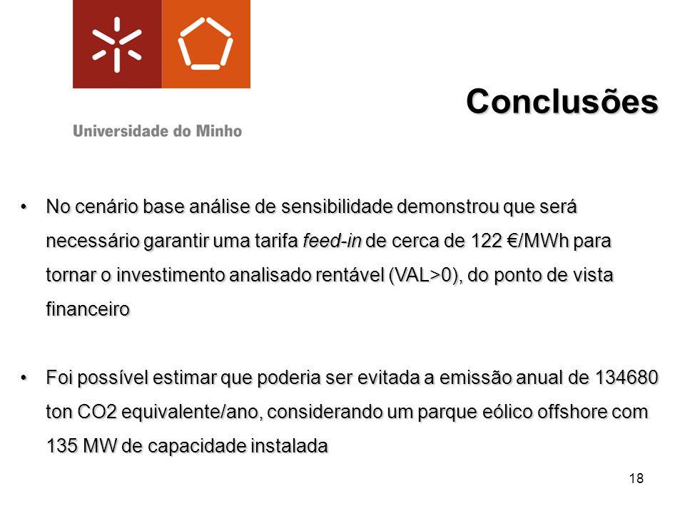 18 Conclusões No cenário base análise de sensibilidade demonstrou que será necessário garantir uma tarifa feed-in de cerca de 122 /MWh para tornar o i