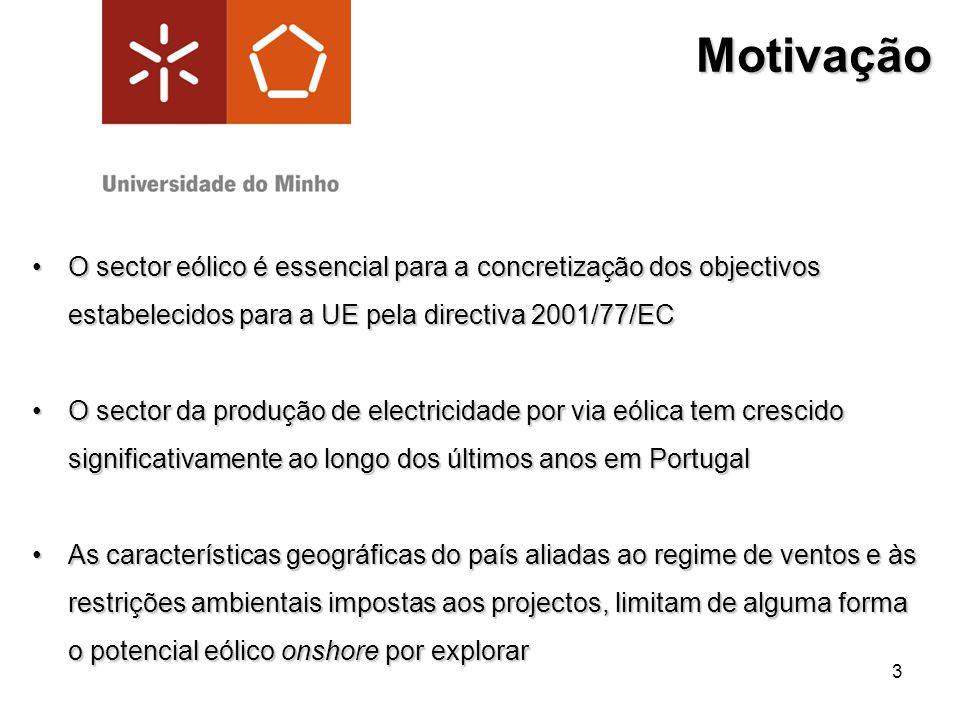 3 Motivação O sector eólico é essencial para a concretização dos objectivos estabelecidos para a UE pela directiva 2001/77/ECO sector eólico é essenci