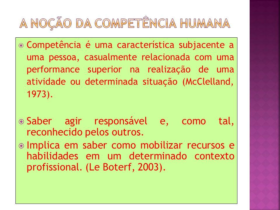 Competência é uma característica subjacente a uma pessoa, casualmente relacionada com uma performance superior na realização de uma atividade ou determinada situação (McClelland, 1973).