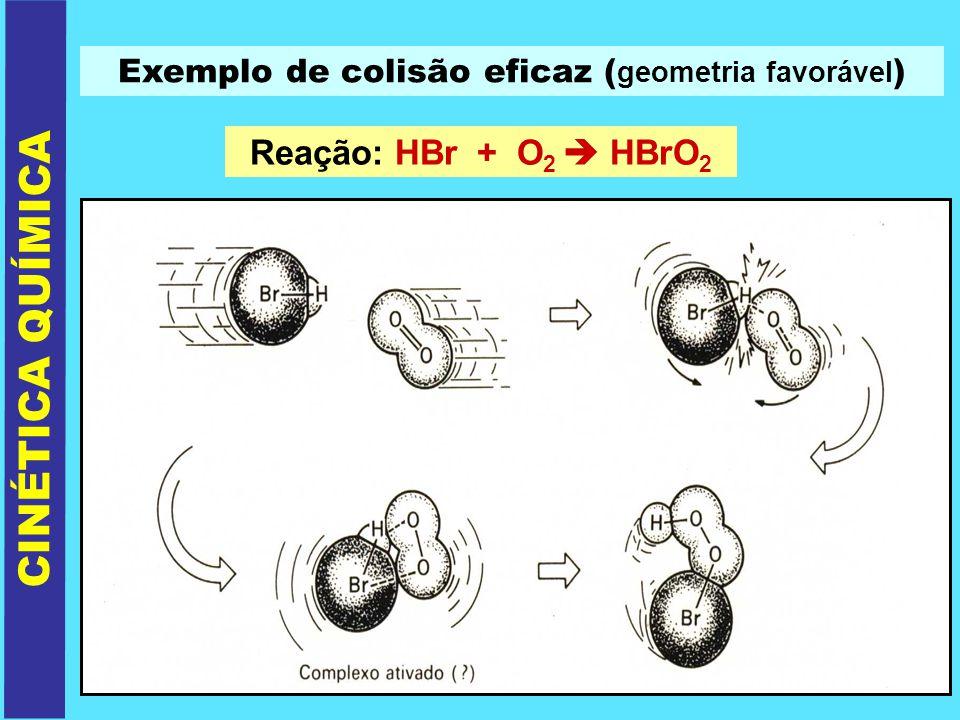 Exemplo de colisão eficaz ( geometria favorável ) CINÉTICA QUÍMICA Reação: HBr + O 2 HBrO 2