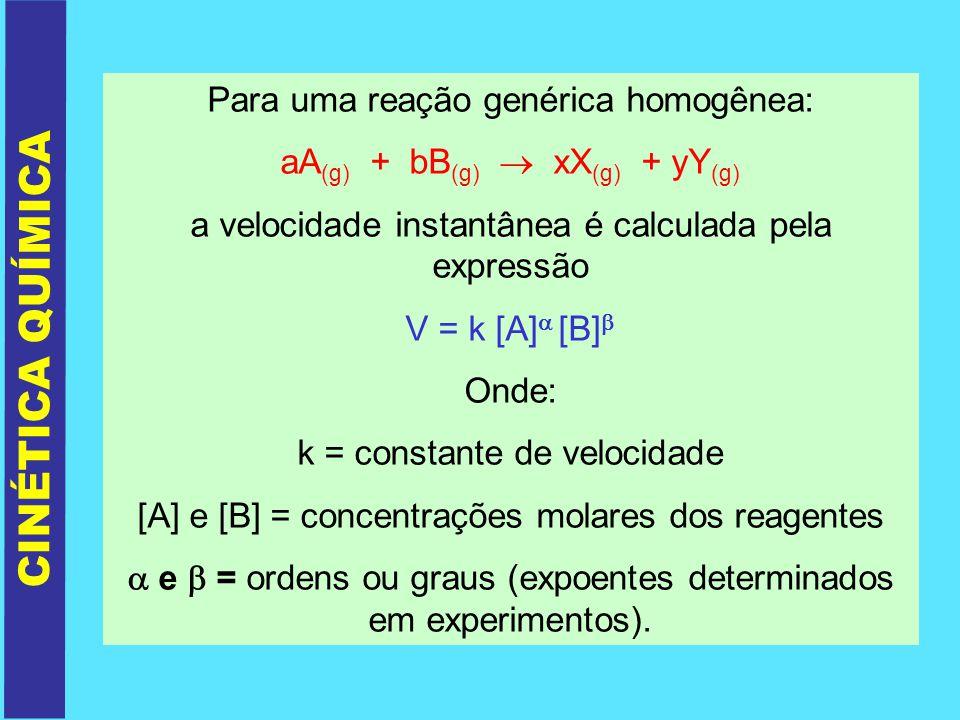 Para uma reação genérica homogênea: aA (g) + bB (g) xX (g) + yY (g) a velocidade instantânea é calculada pela expressão V = k [A] [B] Onde: k = consta