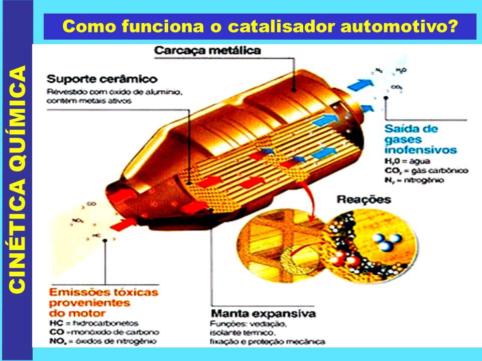 CINÉTICA QUÍMICA Como funciona o catalisador automotivo?