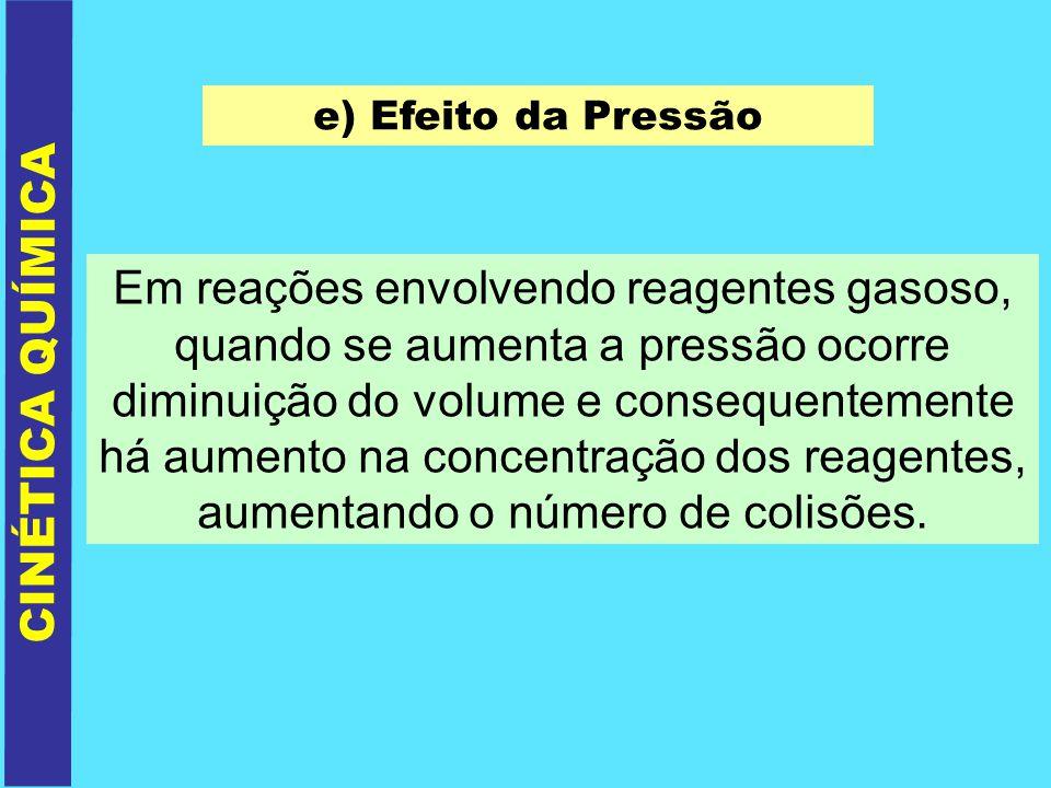 CINÉTICA QUÍMICA Em reações envolvendo reagentes gasoso, quando se aumenta a pressão ocorre diminuição do volume e consequentemente há aumento na conc