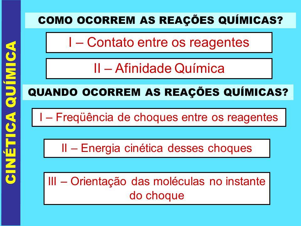 COMO OCORREM AS REAÇÕES QUÍMICAS? I – Contato entre os reagentes CINÉTICA QUÍMICA II – Afinidade Química QUANDO OCORREM AS REAÇÕES QUÍMICAS? I – Freqü