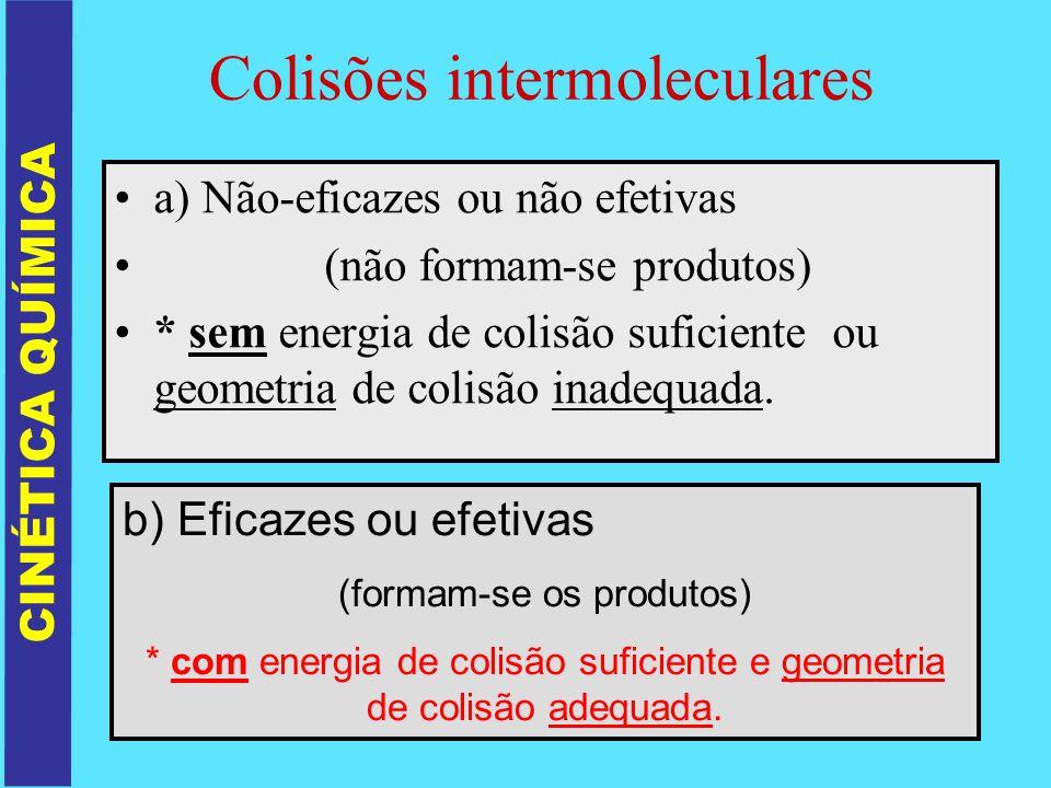 Colisões intermoleculares CINÉTICA QUÍMICA a) Não-eficazes ou não efetivas (não formam-se produtos) * sem energia de colisão suficiente ou geometria d