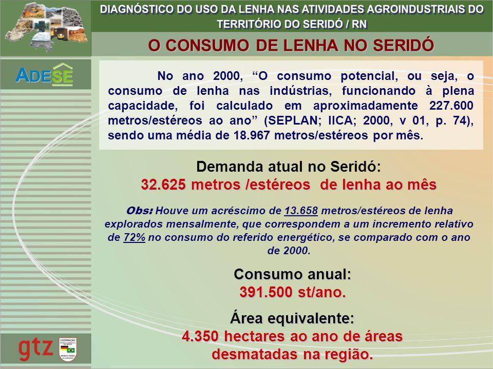 No ano 2000, O consumo potencial, ou seja, o consumo de lenha nas indústrias, funcionando à plena capacidade, foi calculado em aproximadamente 227.600
