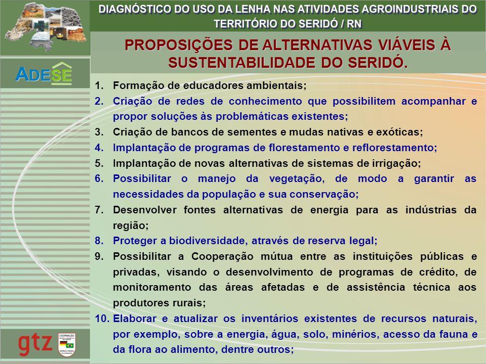PROPOSIÇÕES DE ALTERNATIVAS VIÁVEIS À SUSTENTABILIDADE DO SERIDÓ. 1.Formação de educadores ambientais; 2.Criação de redes de conhecimento que possibil