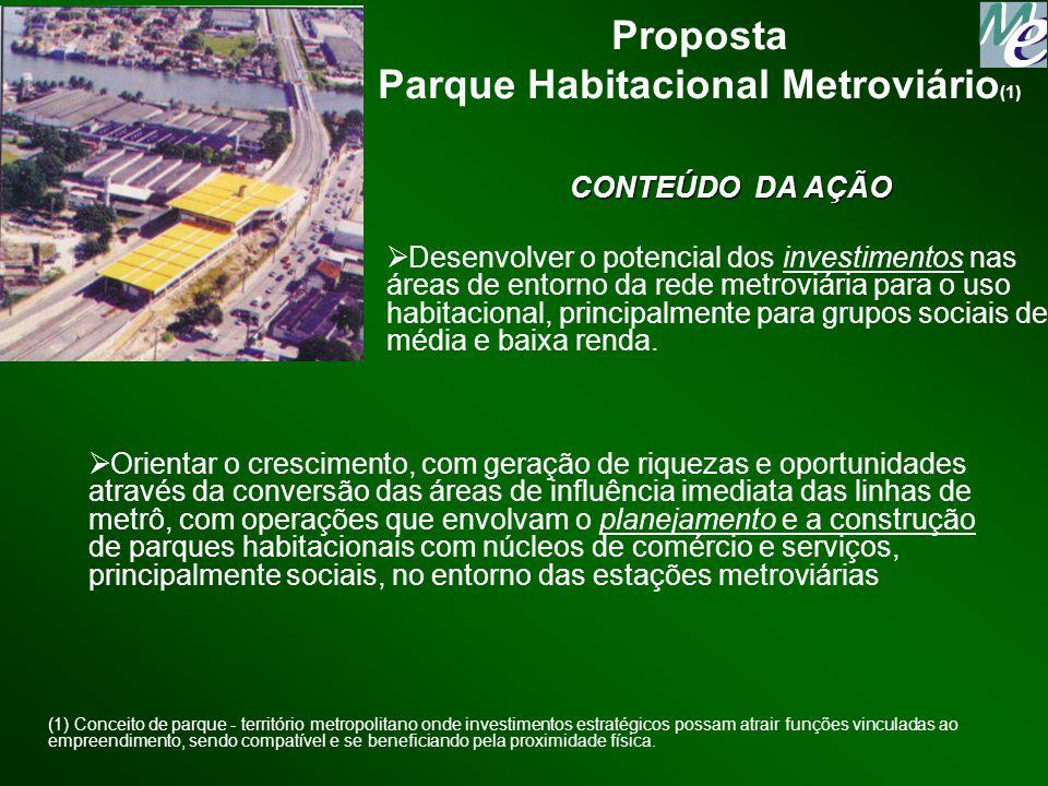 Proposta Parque Habitacional Metroviário (1) CONTEÚDO DA AÇÃO Desenvolver o potencial dos investimentos nas áreas de entorno da rede metroviária para