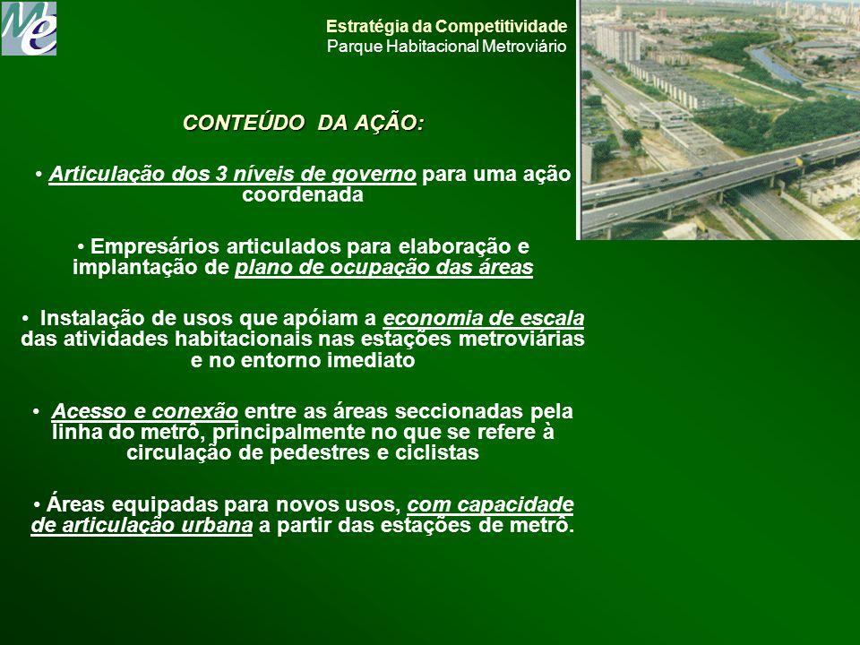Estratégia da Competitividade Parque Habitacional Metroviário CONTEÚDO DA AÇÃO: Articulação dos 3 níveis de governo para uma ação coordenada Empresári