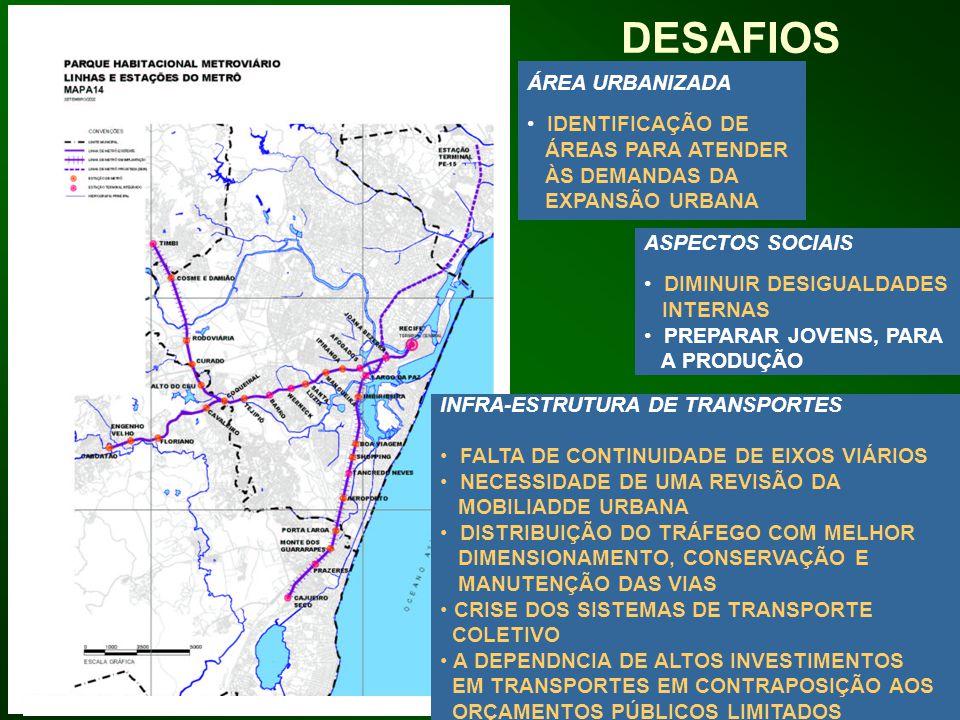 DESAFIOS ÁREA URBANIZADA IDENTIFICAÇÃO DE ÁREAS PARA ATENDER ÀS DEMANDAS DA EXPANSÃO URBANA ASPECTOS SOCIAIS DIMINUIR DESIGUALDADES INTERNAS PREPARAR