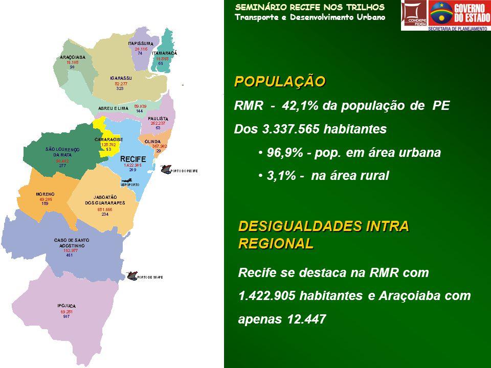 REDES PRIORITÁRIAS MOBILIDADE / COMPETITIVIDADE / CONECTIVIDADE 4.630 KM DE VIAS BR-101 - ESPINHA DORSAL DA RMR BR-232 - PRINCIPAL EIXO DE PENETRAÇÃO PARA O INTERIOR DO ESTADO LINHAS DE METRÔ - CONCENTRAÇÃO NA DIREÇÃO OESTE E SUL SEMINÁRIO RECIFE NOS TRILHOS Transporte e Desenvolvimento Urbano