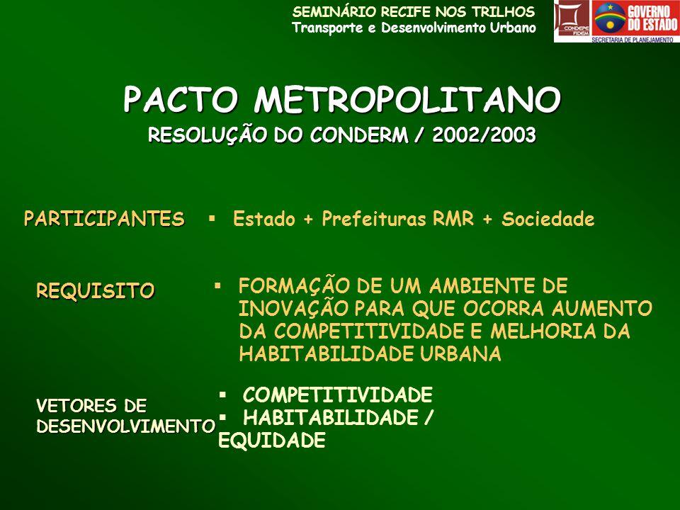 SEMINÁRIO RECIFE NOS TRILHOS Transporte e Desenvolvimento Urbano PACTO METROPOLITANO RESOLUÇÃO DO CONDERM / 2002/2003 PARTICIPANTES REQUISITO FORMAÇÃO
