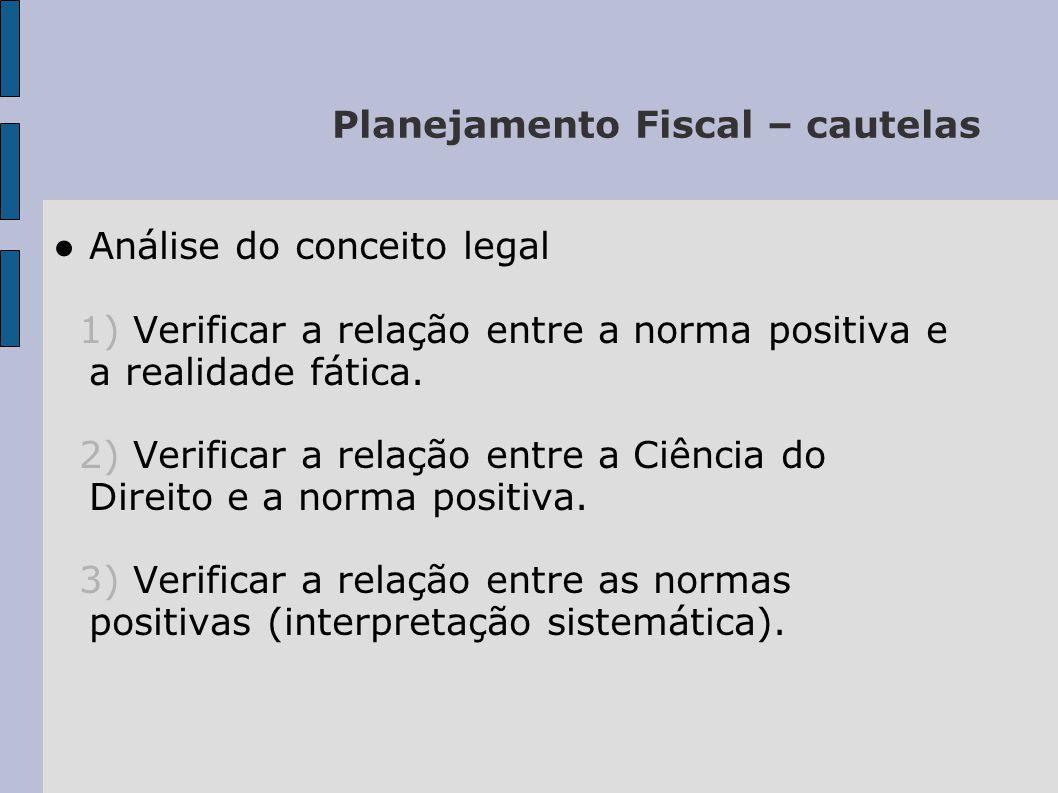 Planejamento Fiscal – cautelas Análise do conceito legal 1) Verificar a relação entre a norma positiva e a realidade fática. 2) Verificar a relação en