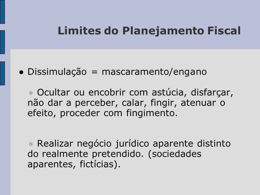 Limites do Planejamento Fiscal Dissimulação = mascaramento/engano Ocultar ou encobrir com astúcia, disfarçar, não dar a perceber, calar, fingir, atenu