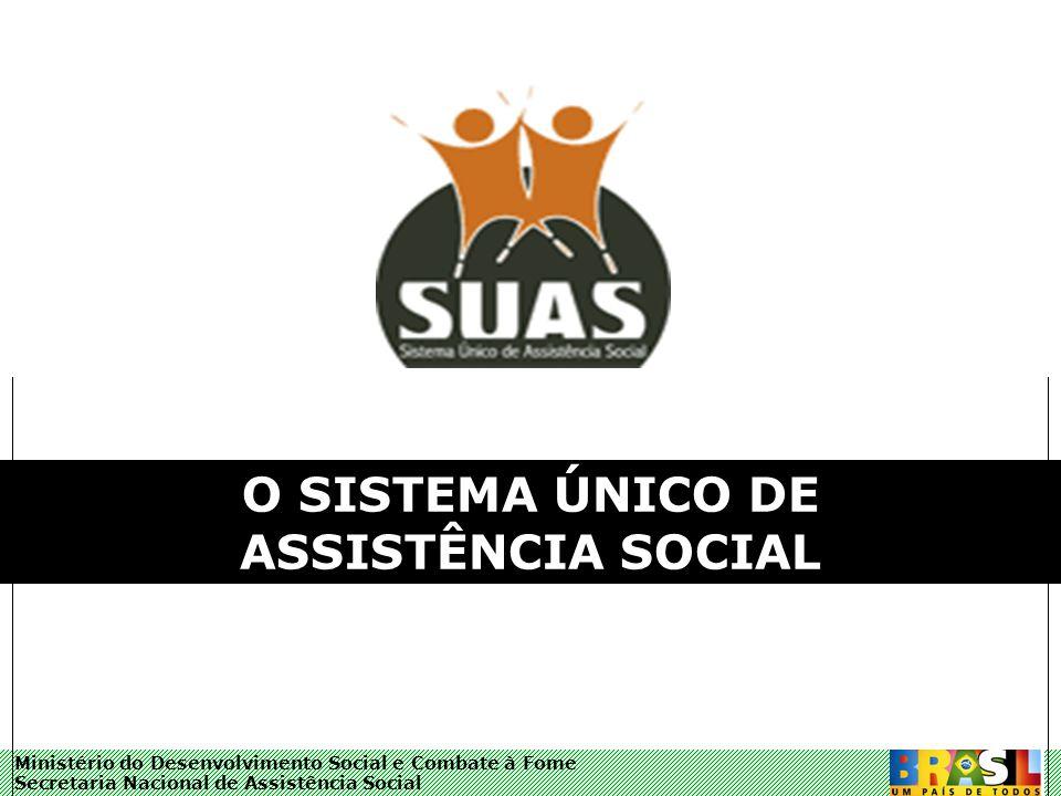 Ministério do Desenvolvimento Social e Combate à Fome Secretaria Nacional de Assistência Social Marco Legal Constituição Federal / 1988 [Art.