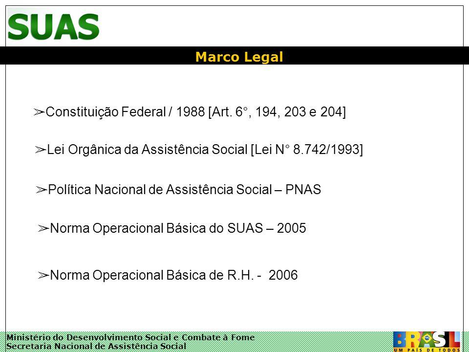 Ministério do Desenvolvimento Social e Combate à Fome Secretaria Nacional de Assistência Social Marco Legal Constituição Federal / 1988 [Art. 6°, 194,