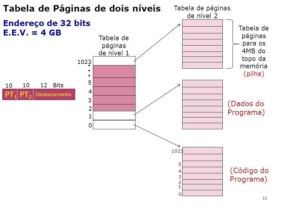 11 Tabela de Páginas de dois níveis Endereço de 32 bits E.E.V. = 4 GB 0 1 2 3 4 5 1023 Tabela de páginas de nível 2 Tabela de páginas para os 4MB do t