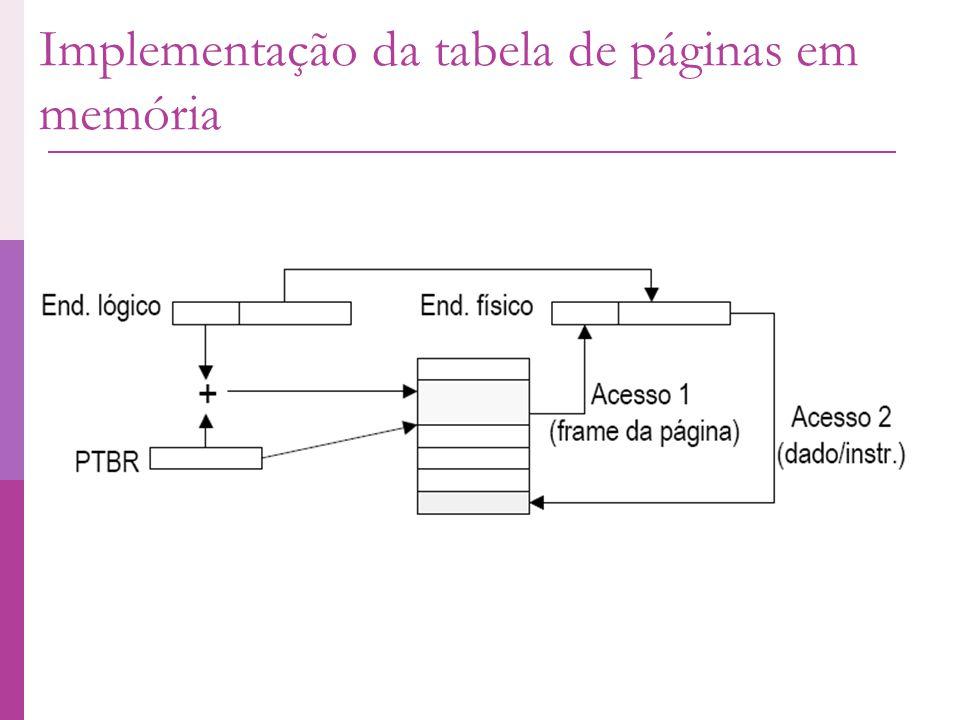 Memória Associativa (Translation look-aside buffers – TLBs) Meio termo entre implementação via registradores e via memória.